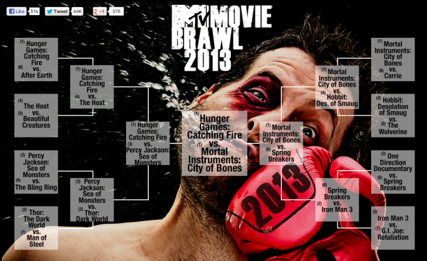 MTV Movie Brawl 2013